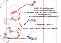 DT400 Game of Quick Transition