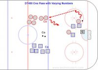 DT400 One Pass with Varying Numbers