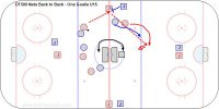 DT500 Nets Back to Back - One Goalie U15