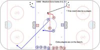 E1 - D202 - Neutral Zone Game 2-2, 3-3