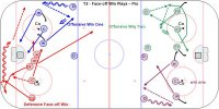 T2 - Face-off Win Plays – Pro