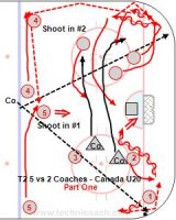 T2 5 vs 2 Coaches - Canada U20