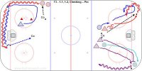 T3 - 1-1, 1-2, Checking – Pro