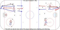 T3  Low 1-1 and 2-1 – Pro