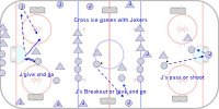 D200 Two Cross Ice Games with Jokers