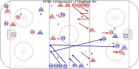 DT100 - Continuous 2-2 – F1 Backtrack- Pro Key Points: Two defensive forwards tag up at the far blue line and then back track through the middle lane and the first F back support low in the defensive zone. Description is for two colours – video has all the D in black. Description: 1.Red on one side in neutral zone and Blue on the other side. 2.Red F1-F2 attack vs. Blue D1-D2.  3.White F1-F2 tag up at the far blue line and backtrack through the middle. 4.F1 backtrack deep and support D1-D2 making it 2 on 3 low in the defensive zone. 5.F2 skate back to the mid high slot. 6.Red D1-D2 follow and support the attack from the blue line. 7.On transition Blue F1-F2 attack Red D1-D2. 8.Red F3-F4 tag up - backtrack and F3 support D1-D2 low. 9.Blue D3-D4 support from the point. 10.Continue this flow.