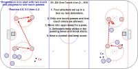 E1–D4 One Touch 4 on 2 – U15