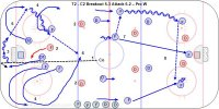 T2 - C2 Breakout 5-3 Attack 5-2 – Pro W
