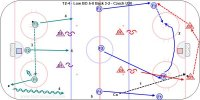 T2-4 - Low BO 5-0 Back 3-2 - Czech U20
