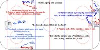 B500 Angling and Escapes