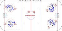 """A500 - Two Puckhandle vs Coach x 4 – Pro Key Points: This is an Overspeed puck protection drill. Use tight turns, hard fakes and always protect the puck. Description: 1. Group of 4 players and one coach at each circle. 2. Two players go at a time and handle the puck for 10"""" inside the circle. 3. This is an overspeed drill and the players skate hard with tight turns and always protect the puck. 4. Next two players start right away on the whistle. * This same organization could be used to practice passing while always facing the puck. * The players could rotate in and be the passive checker if there aren't enough coaches. http://www.hockeycoachingabcs.com/mediagallery/media.php?s=20150719104729566"""