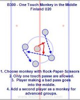 B300 - One Touch Monkey in the Middle - Finland U20 Key Points: Give a target and use head and body fakes as well as look one way and pass the other way. Description: 1. Choose monkey with Rock-Paper-Scissors  2. Only one touch passe are allowed. 3.  Player making a bad pass goes into the middle. 4. Add a second player as a monkey for advanced groups.
