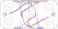 B600 Pass-Pass-Regroup-Shoot