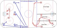 C2 Continuous Breakout 4-0 – Pro