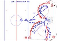 C6 1-1 x 3 Point Shot – Pro