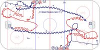 C3 Breakout and Two 1-1's - Pro