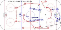 T2 – BO - RG - 3-2 With BC - 5-3 - Czech U20