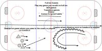 In this video the players are instructed in the Russian Puck Handling Routine, they go into small groups to practice the technique and the ice is divided into 4 areas in the D8 Formation using dividers. There are 8 nets for small games. Each game has a rule modification so the players practice skills like escape moves or good habits.
