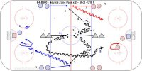 B4-B600 - Neutral Zone Pass x 2 – Shot - U18 F