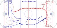 B6 1-0, 2-0 Pass and Shoot