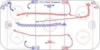 C3 2-1 Flow – Prospects