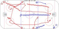 C3-C6  - 2-0 - 3-1 - U17