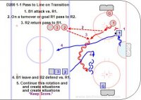 D200 1-1 Pass to Line on Transition