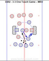 """D202 - 3-3 One Touch Game – MRU Key Points: Players make one touch passes and take one touch shots. Adjust the body into a solid athletic position to make the plays. Stick on the ice and be square to the puck. Description: 1.Nets across from each other at each end of a circle. 2.An offensive player on both sides of each net and a player in the middle on the defensive side. 3.Extra players stand at the sides. 4.Coach put in a new puck when needed.  5.Players make one touch passes and take one timer shots. 6.Play 30-40"""" then rotate new players in. 7.Keep score and play to a score or for a defined time."""
