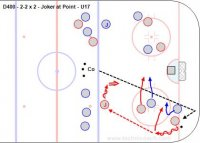 D400 - 2-2 x 2 - Joker at Point - U17 Key Points: Players must quickly transition from offense to defense to loose puck. Don't check the Joker who must shoot or pass quickly to the offensive team. Defend from the net side and see the puck and see your man. Attackers protect the puck and get sticks free and gain the offensive side in support. Description: 1.One Joker on the offensive team and a 2 on 2 in each half of the zone. 2.Coach fire in a new puck on a goal, frozen puck or puck out of play. 3.Games can be used to instruct good decisions and technique. 4.Attackers protect the puck and go hard to the net. 5.Defender pass the puck to the coach. 6.Repeat on the other side while new players rotate in. *This game works on all 4 Game Playing Roles and 3 Game Situations.  *When the puck is at the point offensive and defensive support are the focus. *Game progression is use one puck and defenders pass to the opposite point to start that side.