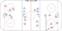 DT200 - 3-2 x 2 – MRU