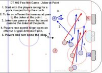 DT400 Two Net Game – Regroup with Jokers - U15