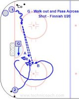G - Walk out and Pass Across - Shot - Finnish U20
