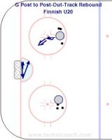 G Post to Post-Out-Track Rebound - Finnish U20