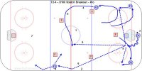 T2-4 – D100 Stretch Breakout – Pro