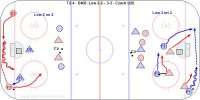T2-4 - D400 -Low 2-2 – 3-3 - Czech U20
