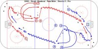 B202 – Shoot – Breakout - Pass Wide - Shoot x 2 – Pro Key Points: Give a target, face the puck, follow the shot for a rebound before getting a new puck, pass hard, screen or rebound for the next shooter. Description: Players line up along the boards and the middle with two lines facing each way. 1. #1's Start with a shot from the far wing. 2. Get a new puck from the corner and pass to 2 in the middle. 3. #2 make a quick up to 3 in the wide lane. 4. #3 shoot, follow the shot, get a new puck in the corner and pass to 4. *Continue this flow and players rotate shooter to boards and then to the middle. Do this from both sides.