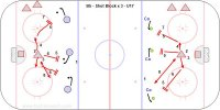 B5 - Shot Block x 3 - U17
