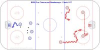 B500 One Timers, Shots and Breakaways - Czech U17