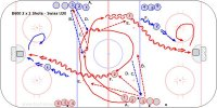B600 2 x 2 Shots - Swiss U20 Key Points: Pass hard and quickly. Always face the puck and accelerate with the puck. Shoot with the feet moving and shoot to score - not to shoot. One touch pass on puck exchanges. Description: A. 1 and 2 leave from diagonal blue lines. B. B3 pass to R1. C. R1 one touch back to B3. D. B3 pass to R2. E. R2 head man to R1 who attacks and shoot F. R2 skate around circle for pass from R3 and attack the other end. G. B1 and B2 do the same sequence from the diagonal blue line. H. Repeat the other direction with B4 and B5 passing to R6 *Follow shots for a rebound and then screen or circle back to rebound for the next shooter.