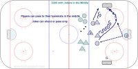D200, 2 on 2 + 1 with Jokers on the Side – Pro