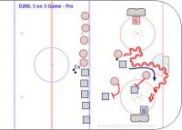 """D200, 3 on 3 Game – Pro Key Points: This is a small area game and good habits like facing the play with and without the puck are curcial. Everyone should cover one player on defense and give close support on offense. Description: 1. Play a cross ice game of 1-1 to 5-5. 2. Extra players line up along the blue line. 3. Shifts 20-30"""" and pass to teammate coming on on the whistle. 4. Coach put in a new puck on a goal. 5. Keep score."""