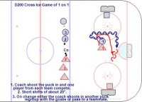 D200 Cross Ice Game of 1 on 1