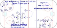 D200 Small Area Battling Game