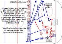 DT200 King's Score Game