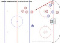 DT400 - Pass to Point on Transition – Pro
