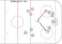 DT400 Low 3-3 – Pro