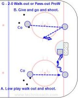 G - 2-0 Walk-out or Pass-out ProW