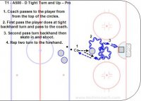 T1 - A500 - D Tight Turn and Up – Pro