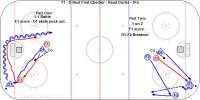 T1 - D Beat First Checker - Read Outlet – Pro