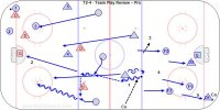 T2-4 - Team Play Review – Pro
